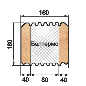 Полый клееный брус сечением 200х180мм с Белтермо.png